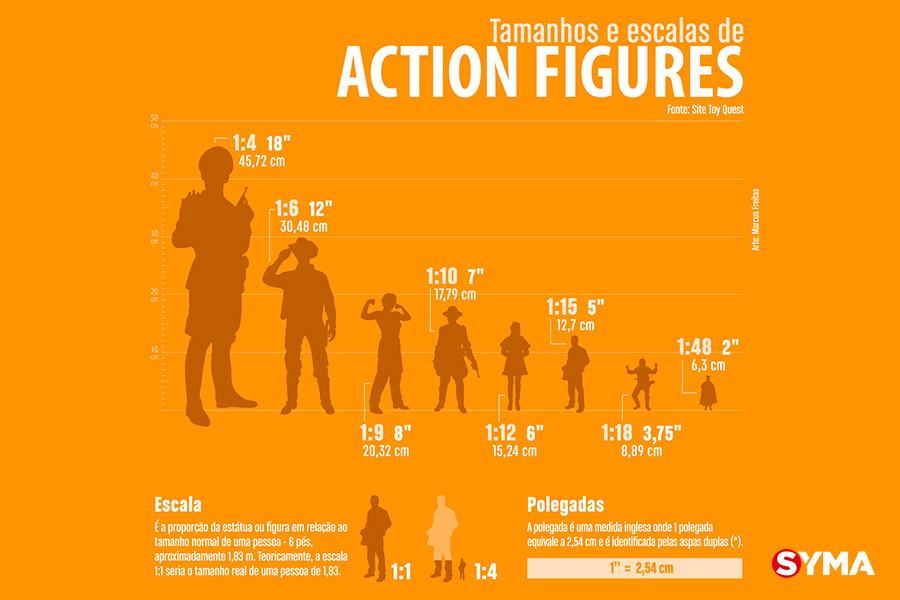 Action Figure – Como iniciar uma coleção?